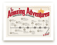 The Amazing Adventure